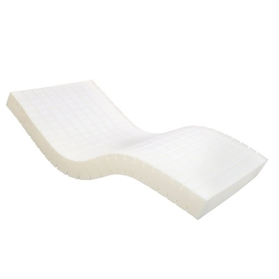 Alerta Sensaflex 1000 High Risk Foam Pressure Relief Mattress